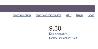 Рейтинг в Яндекс.Директ